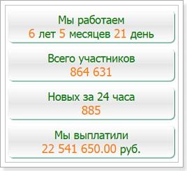 Profitcentr - oksa503